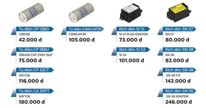 Các dòng sản phẩm tụ và kích đèn cao áp Philips