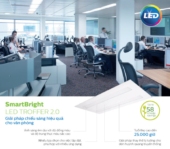 Máng đèn âm trần Led Panel Philips SmartBright 2.0 troffer RC098V LED44S/865 W600L1200 52W