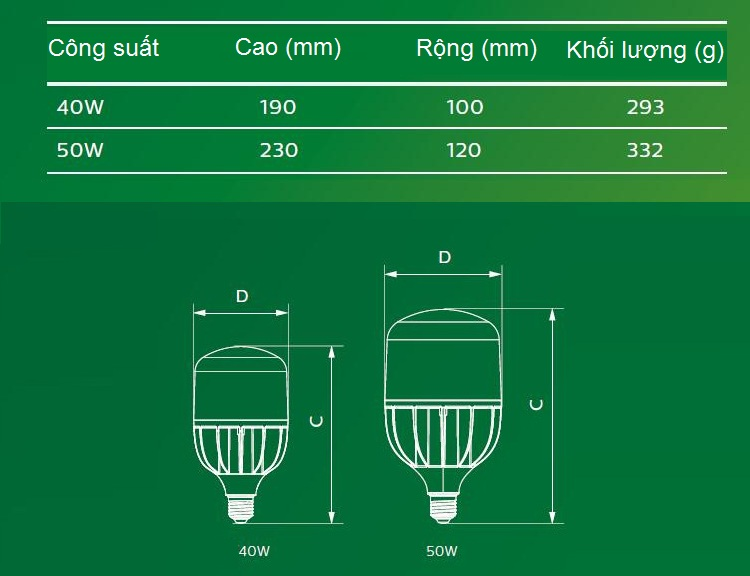 Led Trụ TForce Core HB 40W E27 830/865