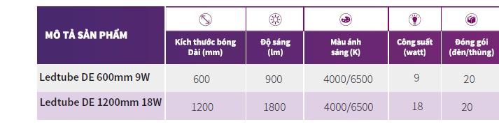 Bóng đèn Led tuýp Philips LEDtube DE 1200mm 18W 765 T8